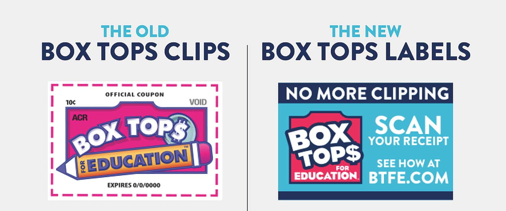 Box Tops, Education Funds