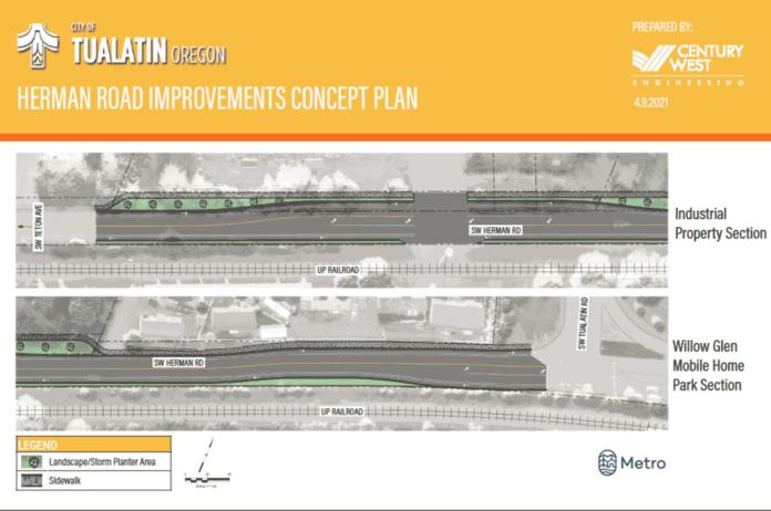 Herman Road Improvements